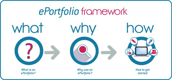 Framework_graphic_frameworkpage (1)